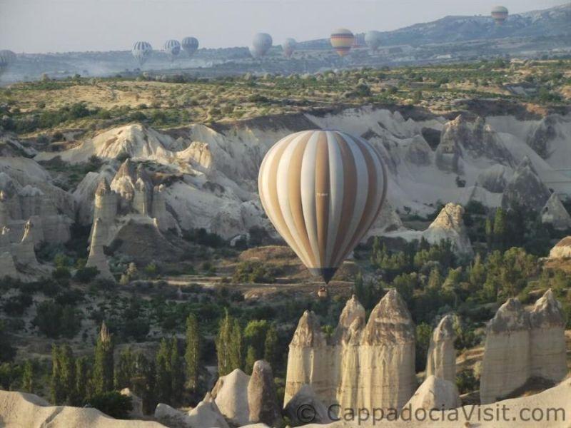 Каппадокия с воздушного шара (над Долиной любви)