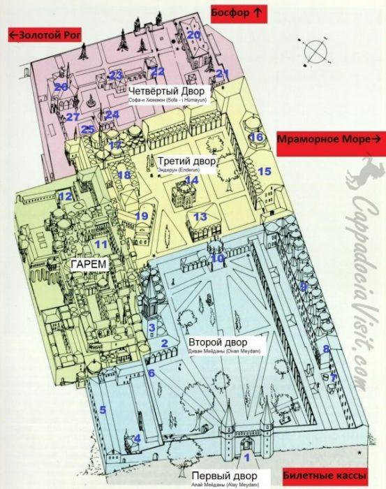 План Дворца Топкапы