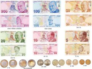 Турецкая Лира - банкноты и монеты