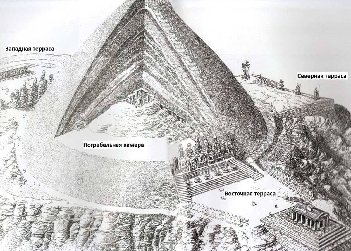 Реконструкция кургана Антиоха на горе Немрут